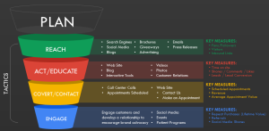 marketing funnel.fw