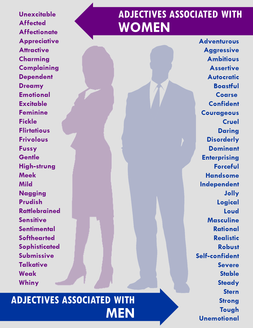 Male_female_adjectives