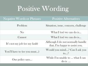 positivewording