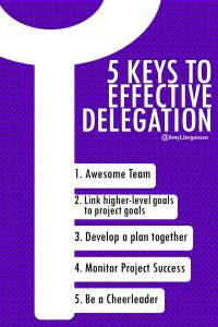 5 Keys to Effective Delegation Image